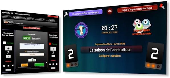 Improjector Tableau D Affichage Des Scores De Matchs D